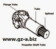 Propeller Shaft Tube