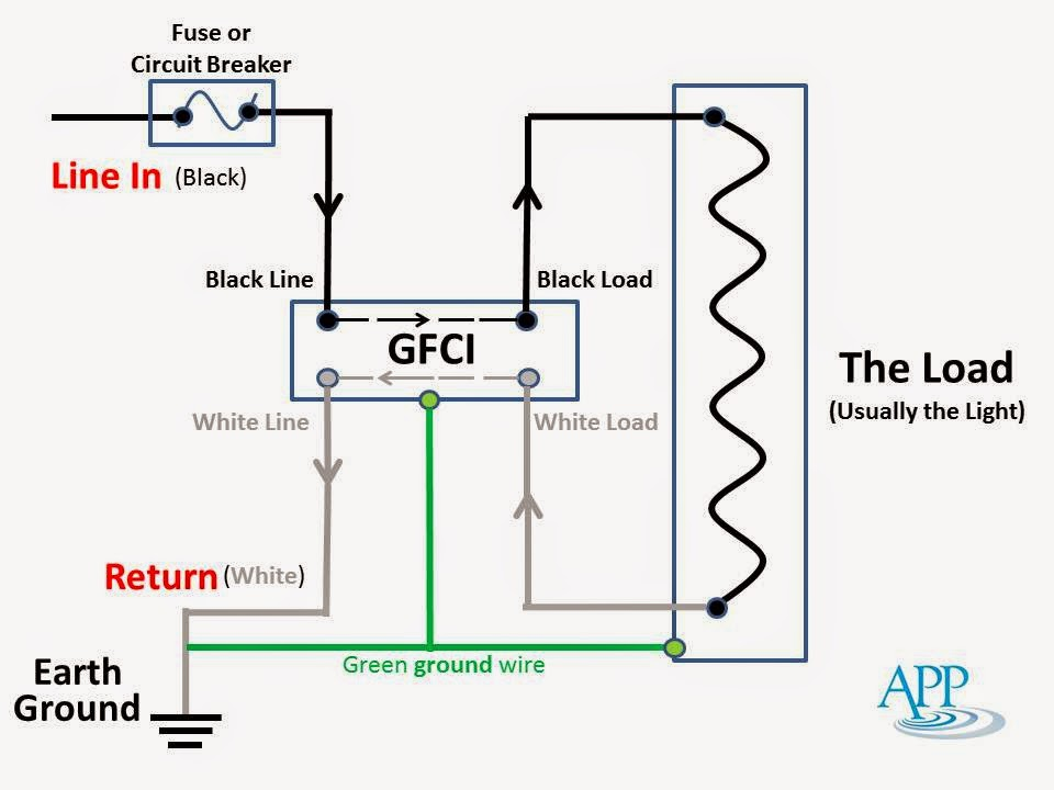 Ground Fault Circuit Diagram Ground Free Download Wiring Diagram – Ground Fault Circuit Interrupter Wiring Diagram