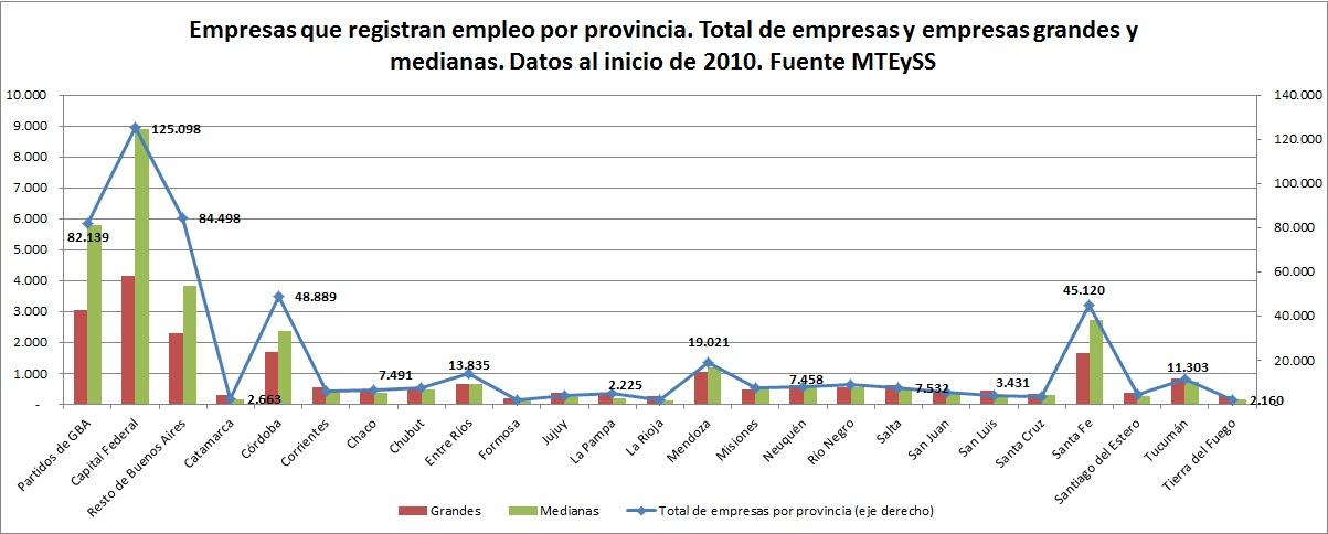 Trabajadores y empresarios cuantificando la realidad for Empresas de reformas en sevilla y provincia
