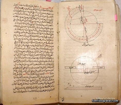 Kitab Al-Manazir