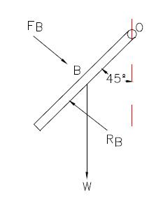 Ejercicio resuelto de estatica de fluidos fuerza hidrostatica imagen 3 problema 5