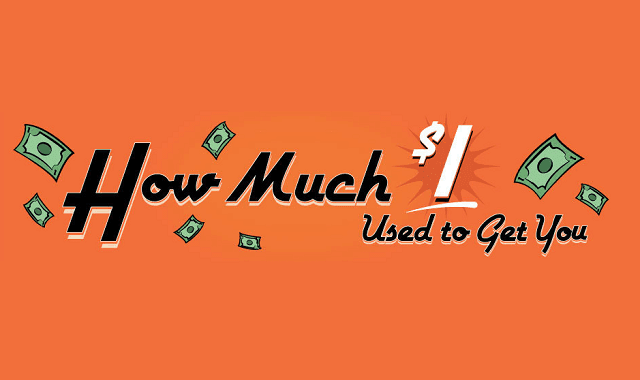 Image: How Much $1 Used to Get you
