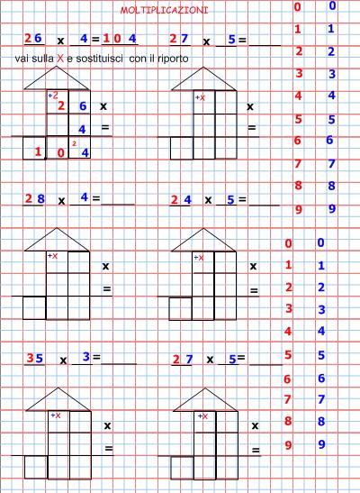 scuola primaria rango  moltiplicazioni in colonna 4