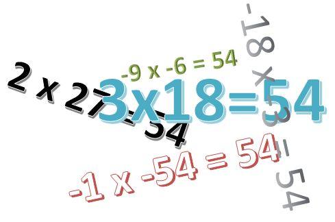 Gambar: ilustrasi faktor bilangan