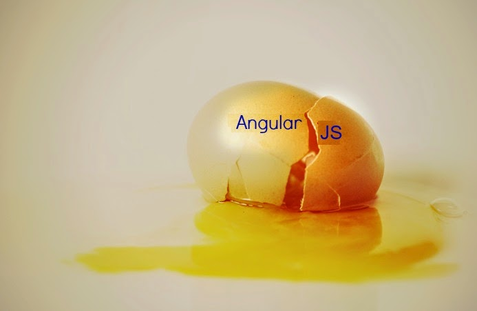 Cracking Angular JS interview