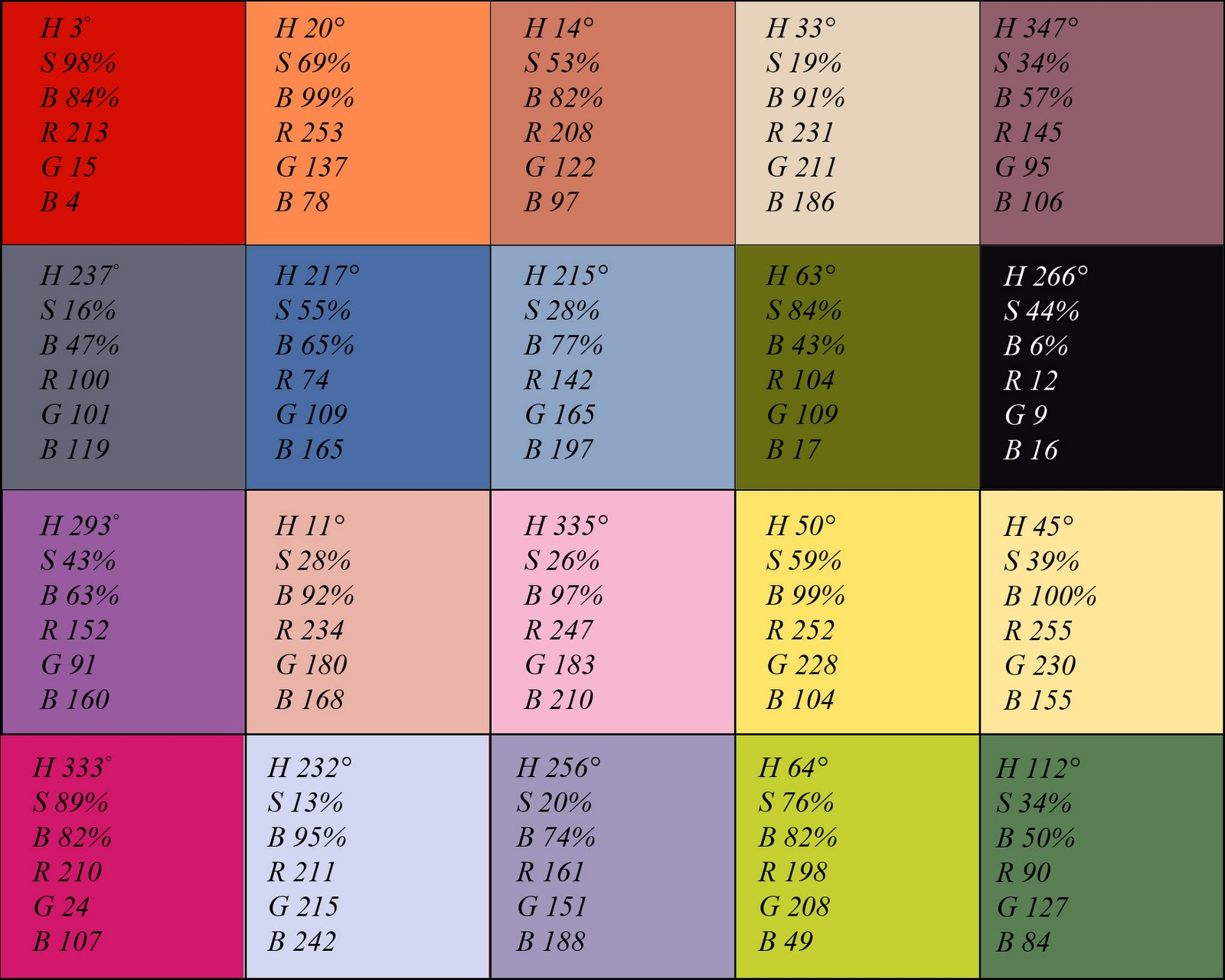 Foray Into Photography Project 6 Measuring Colour