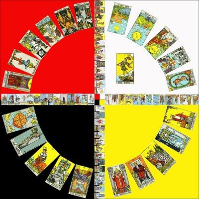 Tarot as a Medicine Wheel