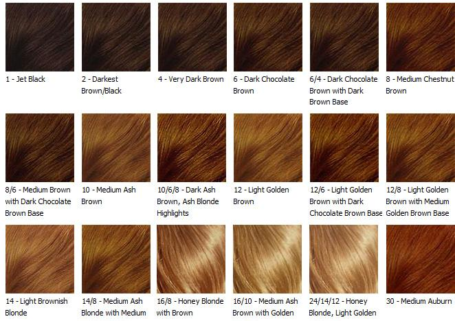 Black Hair Color: Hair Color Chart
