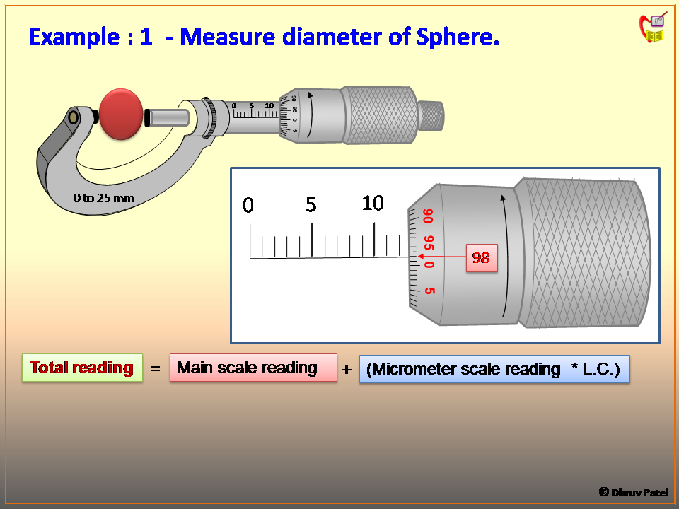 how to find the least count of micrometer