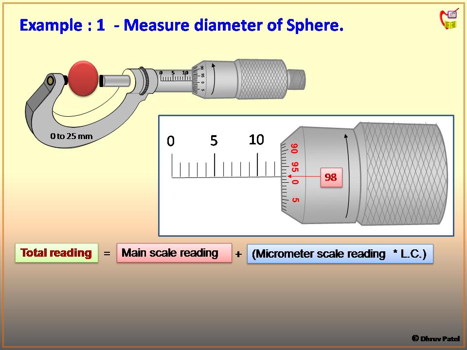 micrometer least count formula pdf