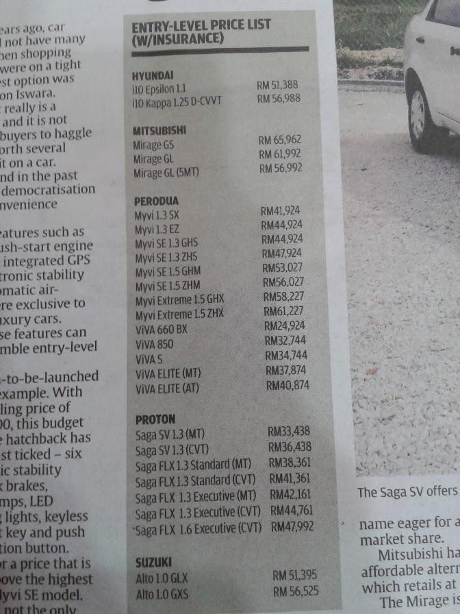 Senarai Harga Kereta di Malaysia 2014