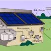 Πολιτιστικός Σύλλογος Γερακίου: Τα Φωτοβολταϊκά αποτελούν τη λύση του μέλλοντος!