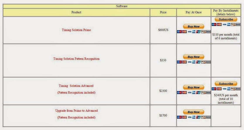 Timing Solution ~ informasi seputar dunia forex
