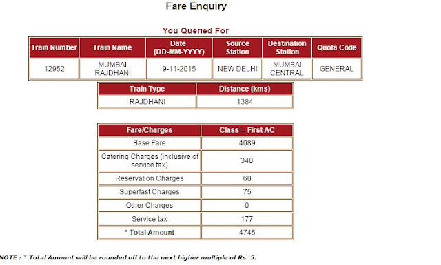 Rajdhani Express fare between New Delhi and Mumbai