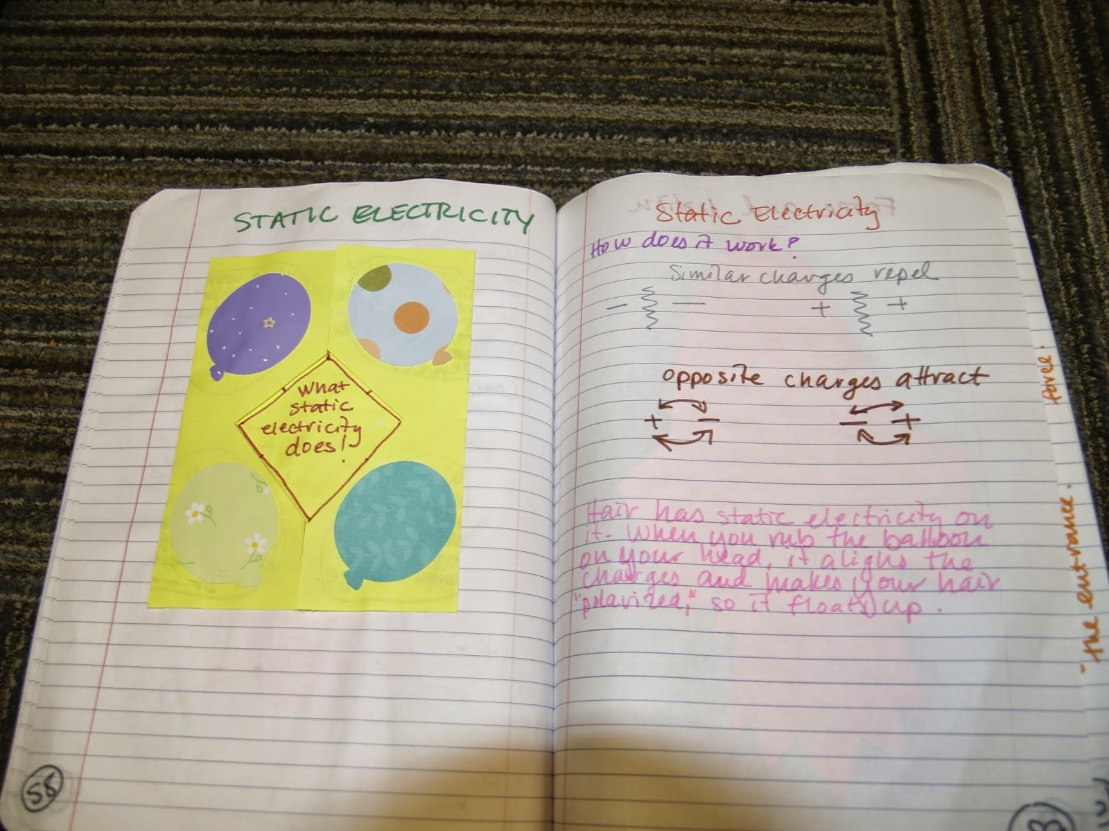 Teaching Science With Lynda Static Electricity Lesson Fun Activity Interactive Notebook Ideas Background Information For Teachers