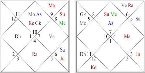 chinese numerology 24
