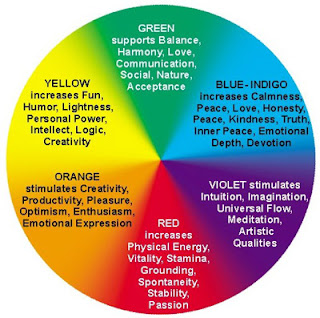 Mood Ring Colors Chart