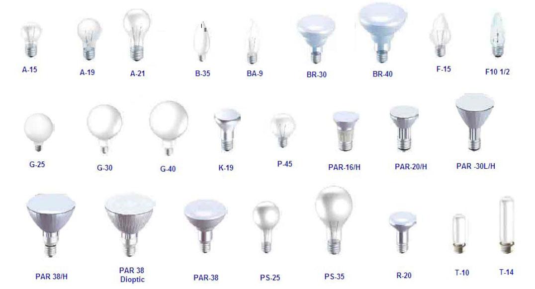 Instalaciones el ctricas residenciales l mparas - Tipos de lamparas ...