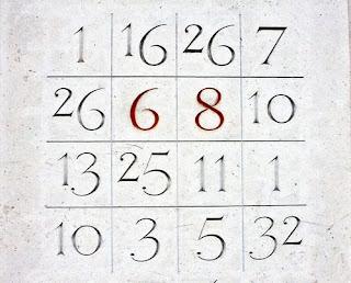 numeri sinestesia