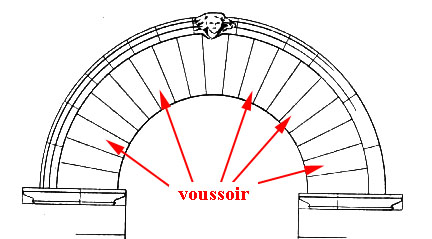 what is a voussoir?
