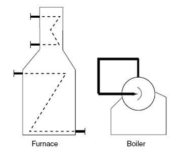 showing post media for furnace symbol com furnaces and boilers symbols jpg 360x313 furnace symbol