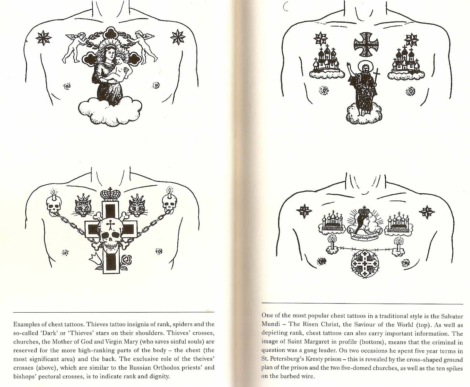 Russian tattoos meaning