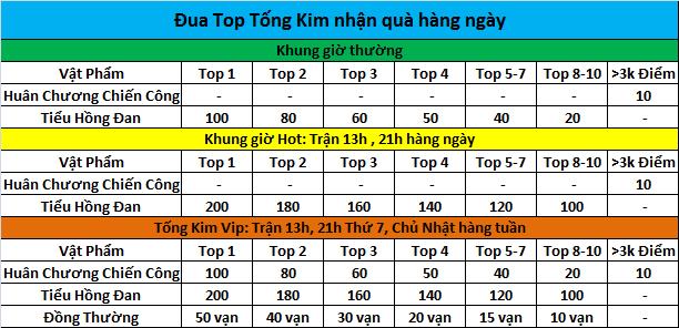 Kiếm Thế HuyetLongKiem.Com -Open 17/7 –Skill 150 Hoàn Thiện – Độc Quyền Iphone 6, Bí Tịch,  Ktsg2