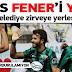 Gekas Fener'i yaktı!