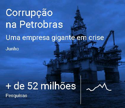 Os escândalos da Petrobras foram destaques do Google em Junho