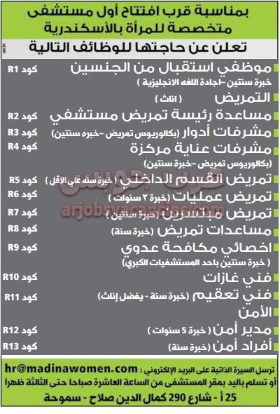 وظائف خالية في مستشفى بالاسكندرية جميع التخصصات