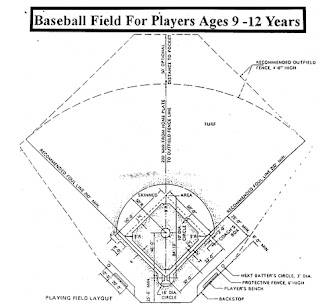 Usssa Baseball Field Cake Ideas And Designs