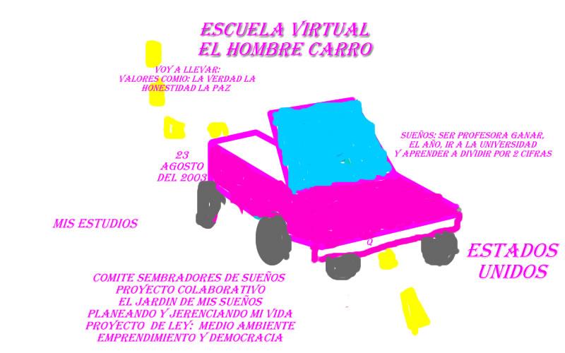 El hombre carro escuela virtual proyecto colaborativo for El jardin de mis suenos
