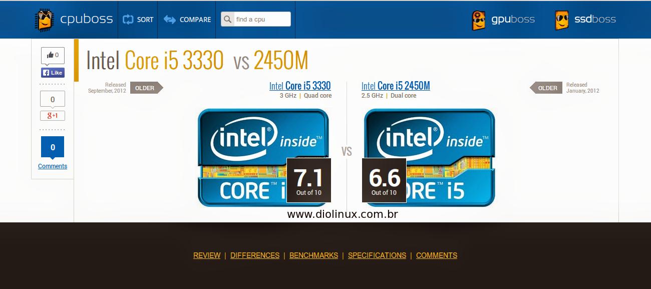 Comparação técnica entre processadores