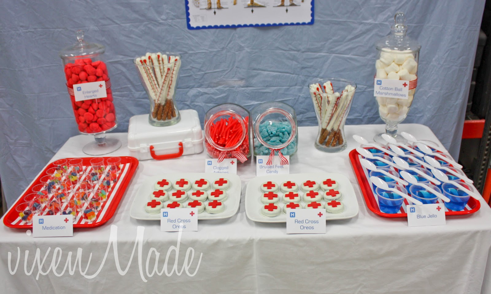 Cake Decorating Medical Theme : vixenMade: Medical Party
