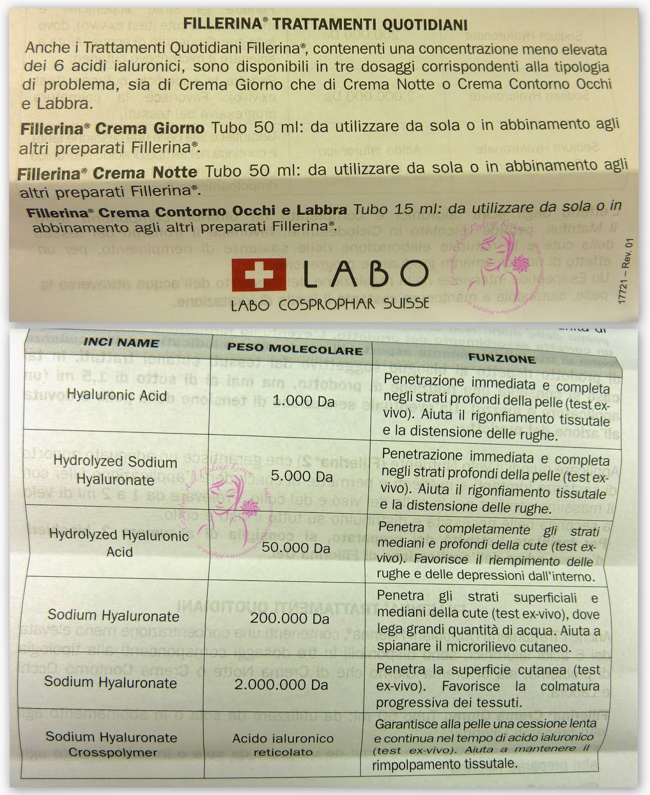 LABO - Fillerina Viso - Crema Notte - Grado 2 - foglietto illustrativo