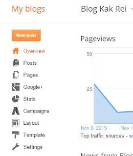 Pengertian Menu-Menu Dasar di Blogger Terbaru 2015
