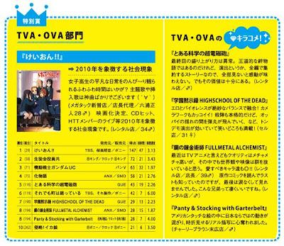Kinejun ranking animes para recomendar videoclubs