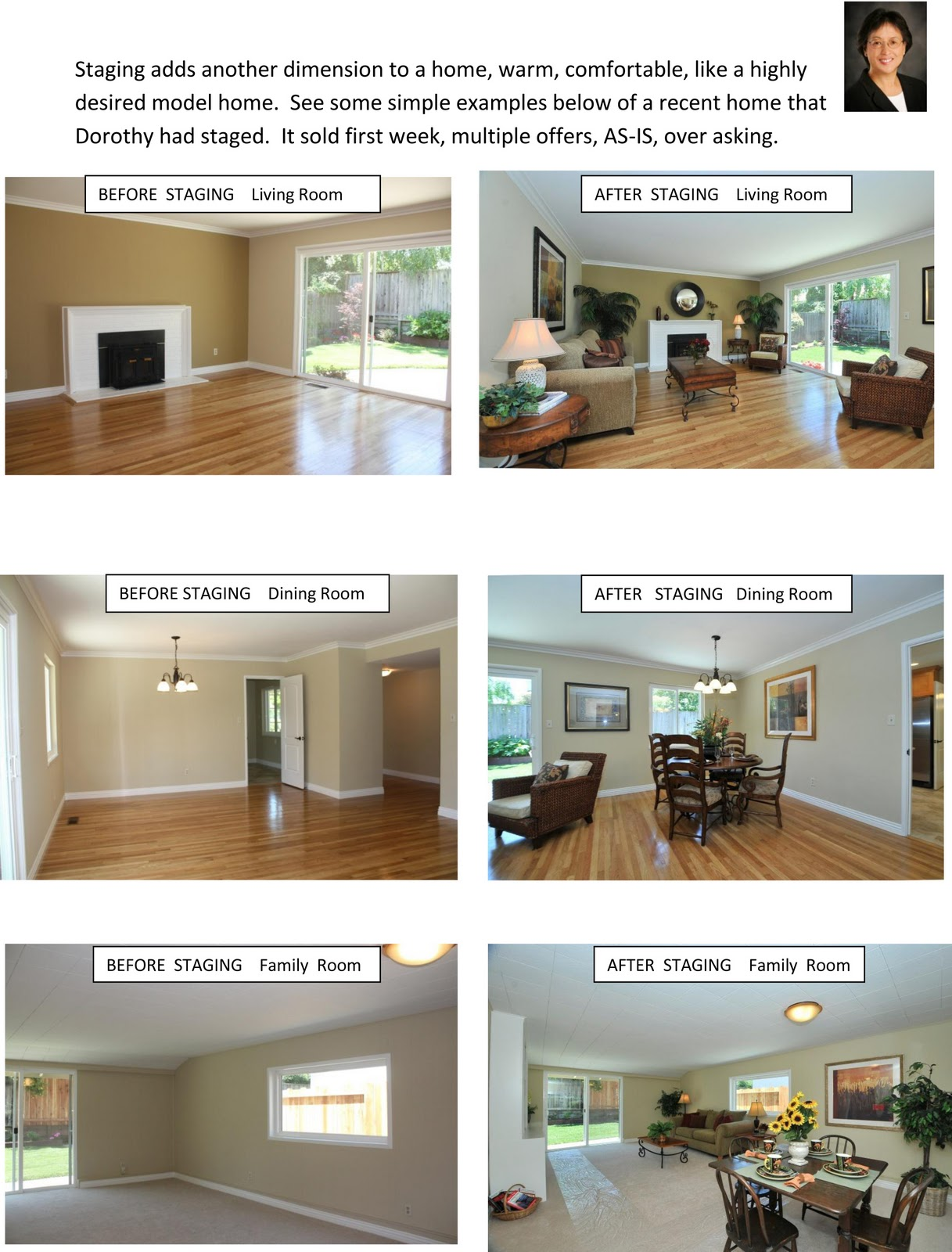 Staging your home for faster sale see the effects of How to stage a home for sale pictures