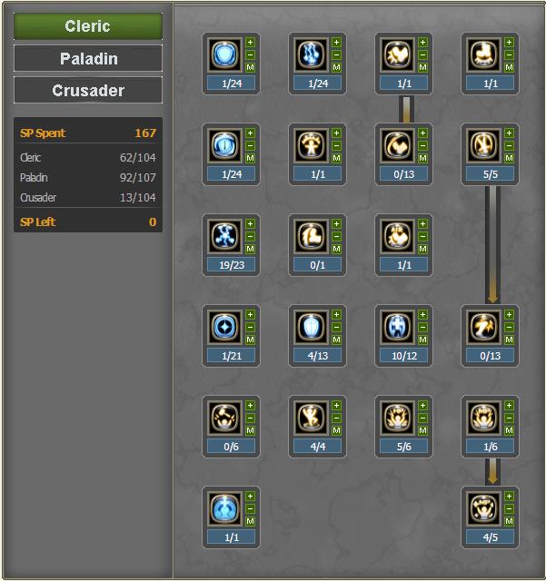 skillbuild-dragonnest-crusader-dps-1