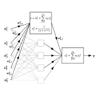 Estimation of hydraulic conductivity and its uncertainty from grain-size data using GLUE and artificial neural networks.