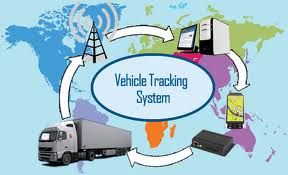 GPS Vehilcle Tracking system in Rajkot,Gujarat,India