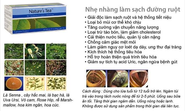 Thực phẩm chức năng Nature's Tea Unicity