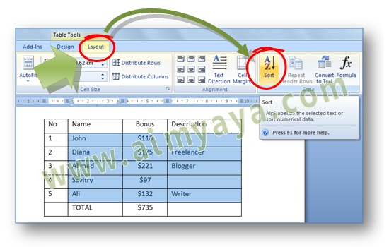 Gambar: cara mengurutkan data tabel di Microsoft Word; mengakses tombol Table Sort