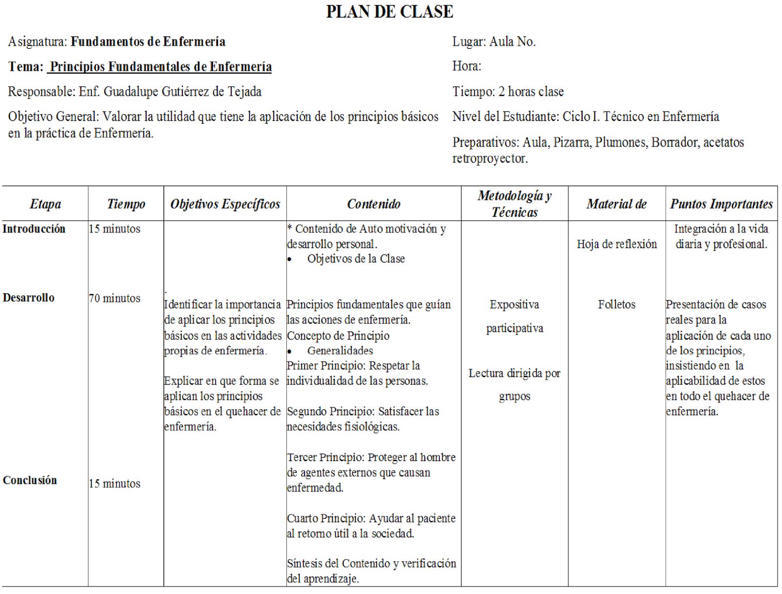 Baño De Regadera Fundamentos De Enfermeria:CLASES FUNDAMENTOS DE ENFERMERIA: Planes de Clase