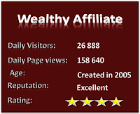 wealthy affiliate scam review