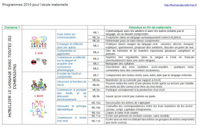 http://themamaternelle.free.fr/programme/competence%202015%20tableau.pdf