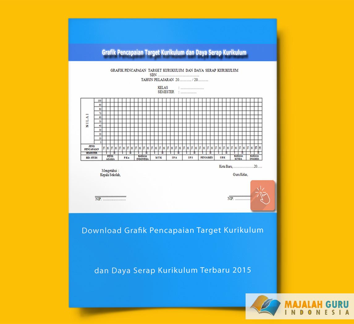 Download Grafik Pencapaian Target Kurikulum Dan Daya Serap Kurikulum Terbaru 2015 Wiki Edukasi