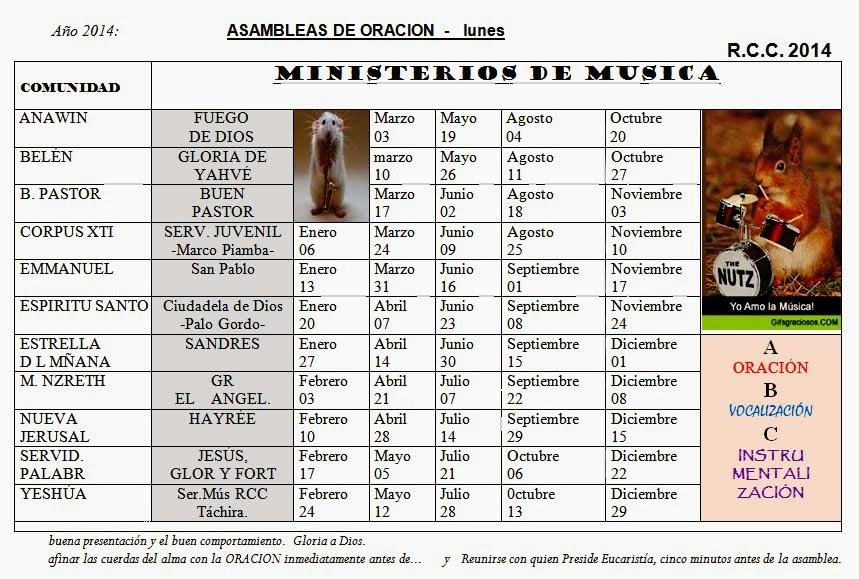 Comunidades y Servicios de Música 2014