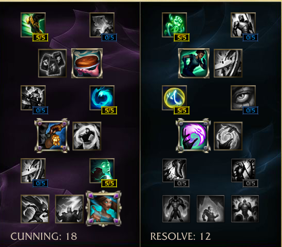Miss Fortune Pro Build Season