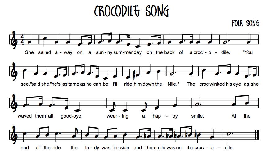 song writing topics